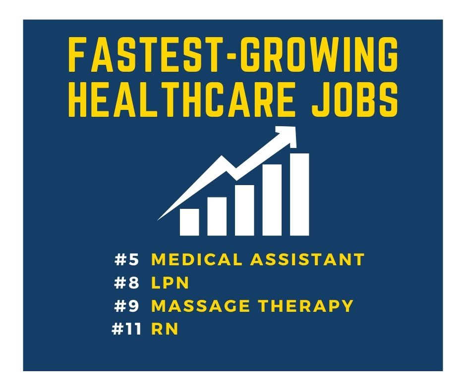 Fastest Growing Jobs in Healthcare - Beckfield College - Florence, KY